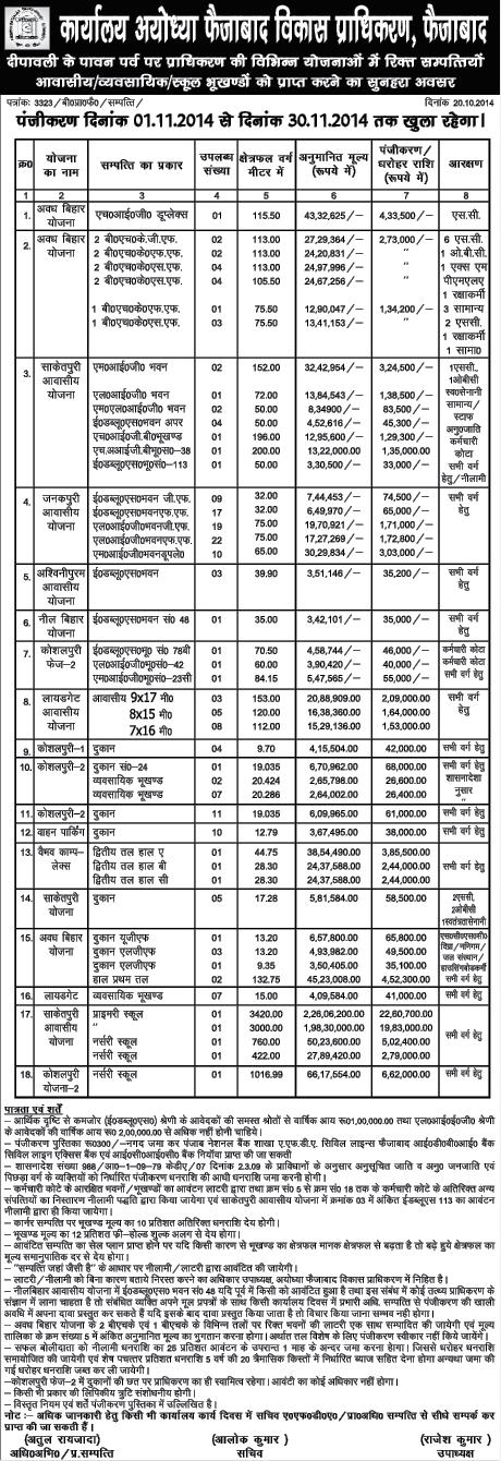 Ayodhya Faizabad Development Authority Scheme