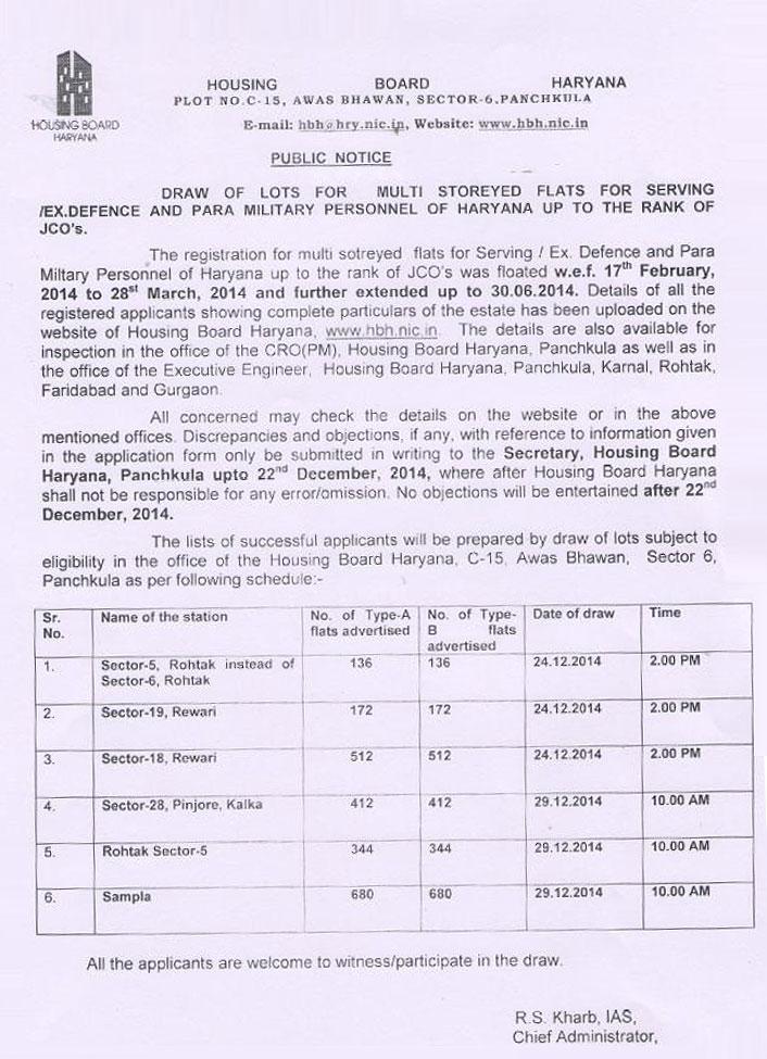 Housing Board Haryana Draw Result for Ex. Defense & Paramilitary flats in Rohtak, Reqari, Pinjore and Sampla