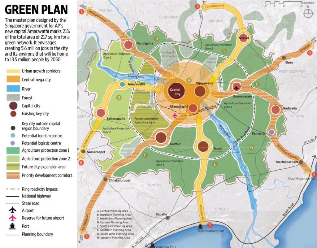Amaravati Master Plan