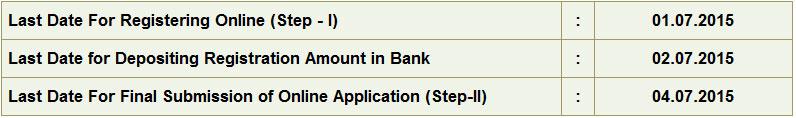Online Registration Date UPAVP Scheme
