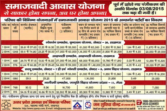 UPAVP Samajwadi Awas Yojna Hosuing Schemes in Lucknow and Meerut - Last Date Extended