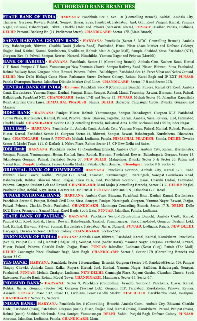 List of Bank Branches for HUDA  Safidon Plot Scheme 2015
