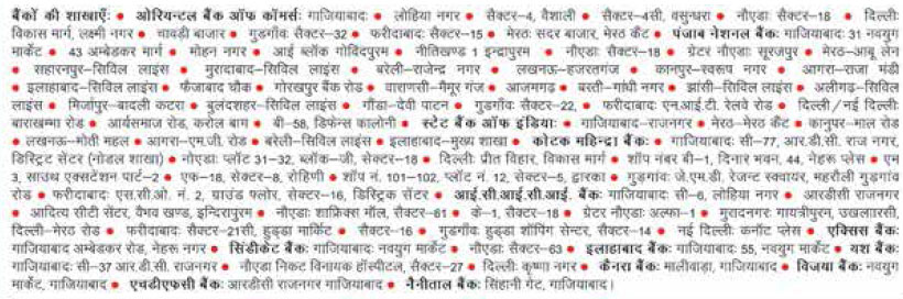 List of Banks for GDA Madhuban Bapudham Flat Scheme 2015 Applications