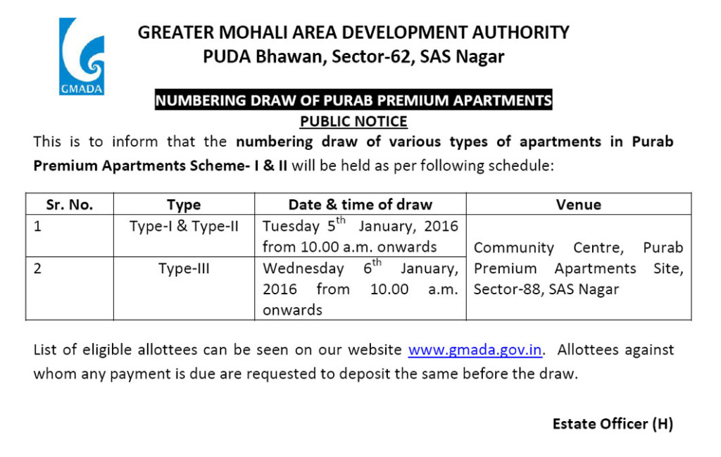 GMADA Purab Premium Apartments Draw Result Date