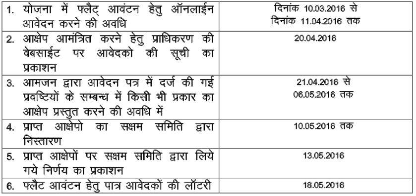 Important Dates for JDA Niji Khatedar Yojana & Affordable Housing Scheme 2016