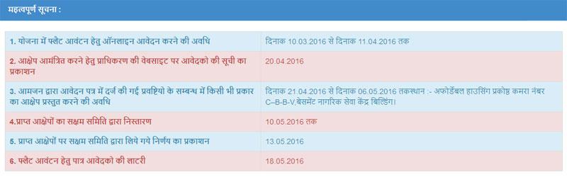 Important Details of JDA Jaipur Residential Plot Scheme 2016