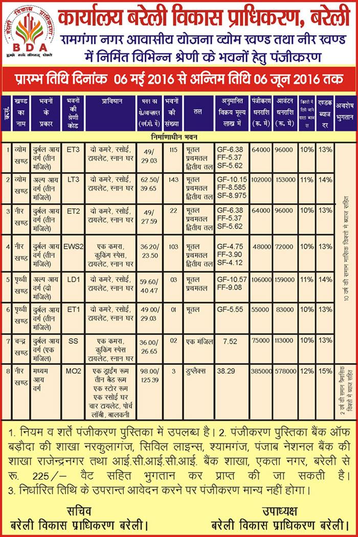 BDA Ramganga Nagar Awasiya Yojana 2016