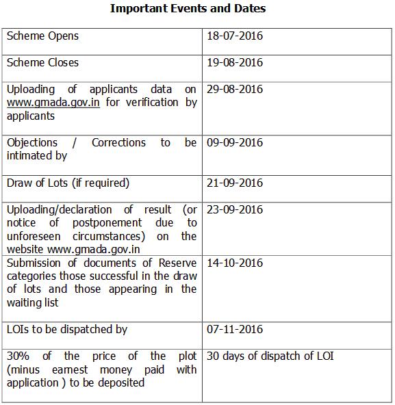 important-dates-gmada-plot-scheme-2016
