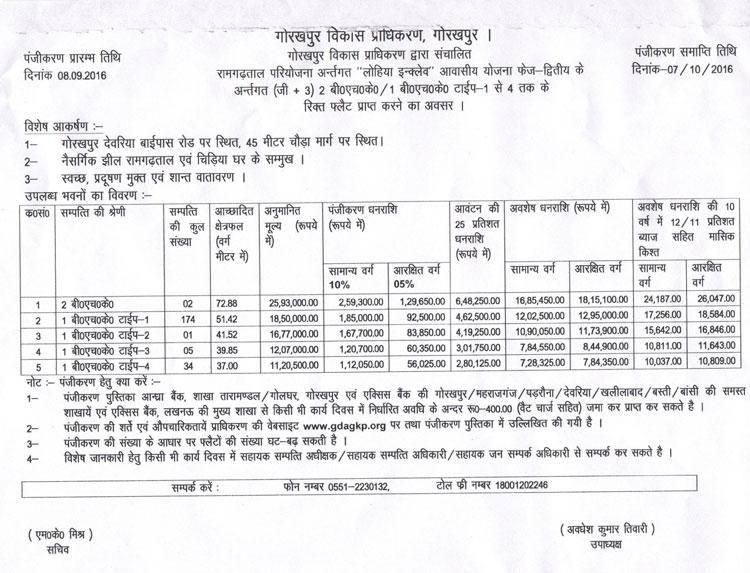 gda-gorakhpur-lohia-enclave-scheme-2016