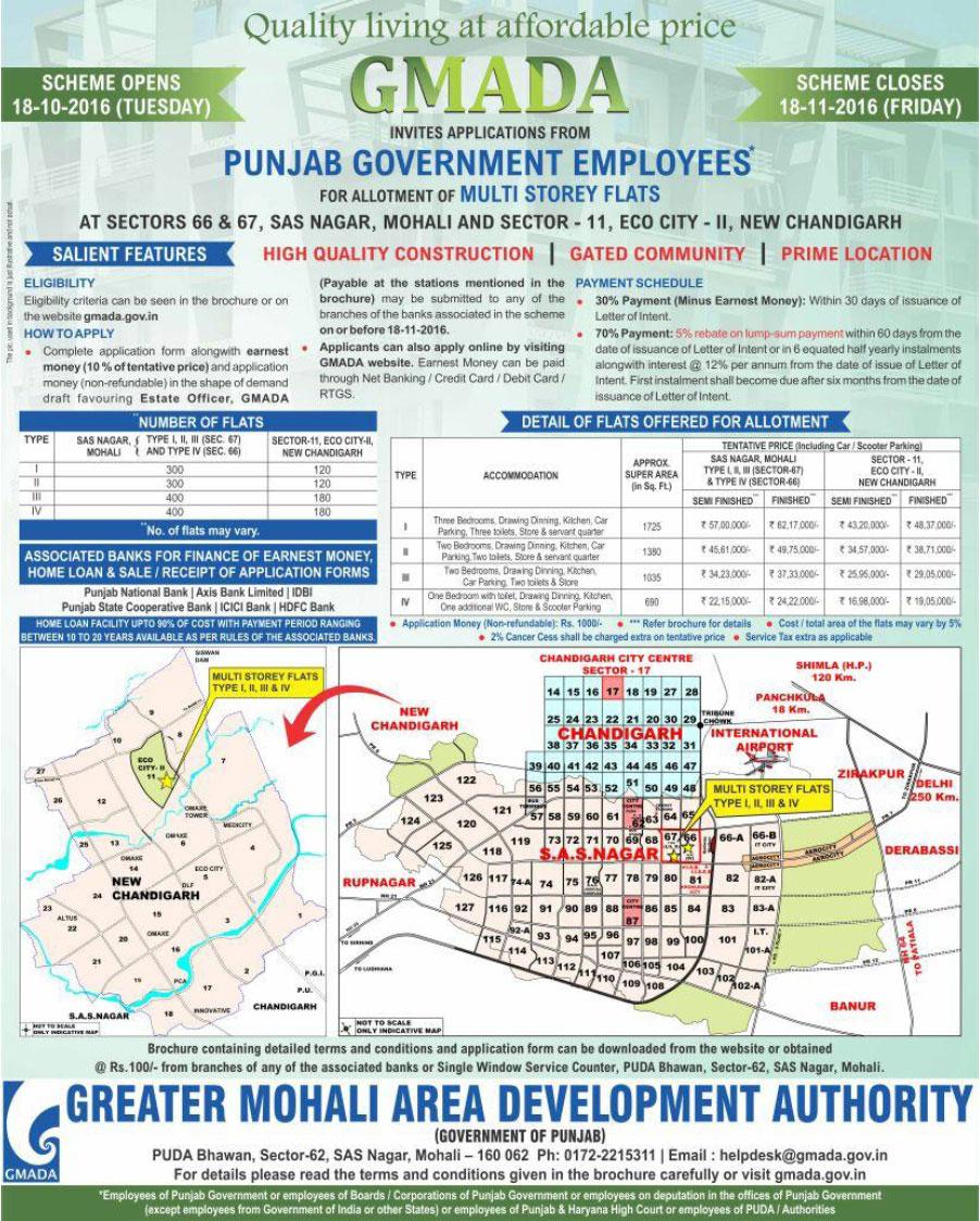 GMADA Scheme 2016 Government Employees