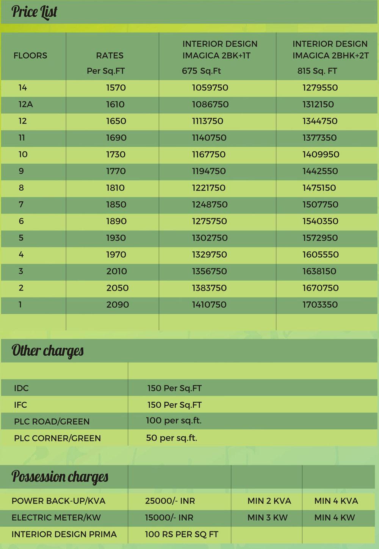 Flats  Details & Price List