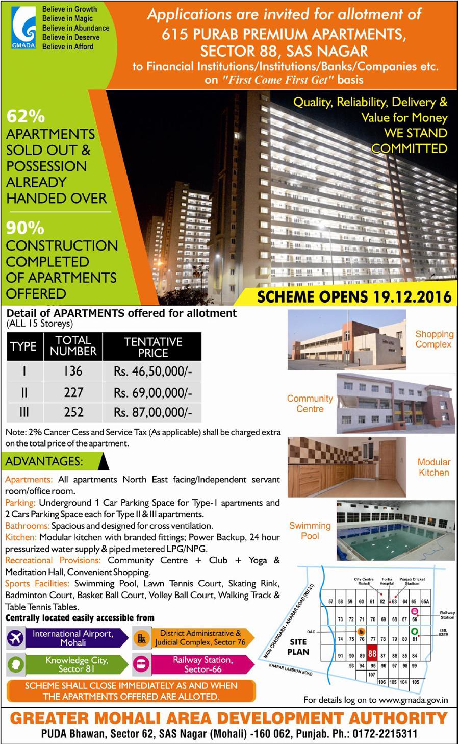 GMADA Purab Apartments Scheme 2016