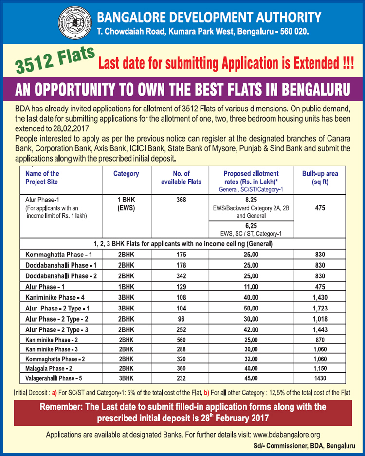 BDA Bangalore Scheme 2016-17 Notification