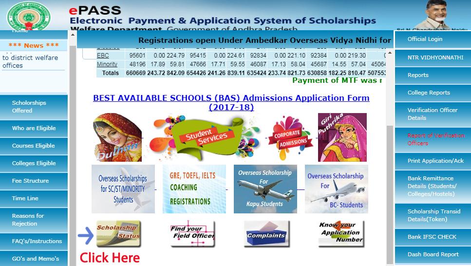 AP ePass Application Status Check Online at epass apcfss in