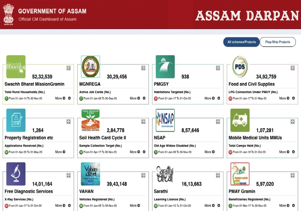 Assam Darpan Web Portal Home Page