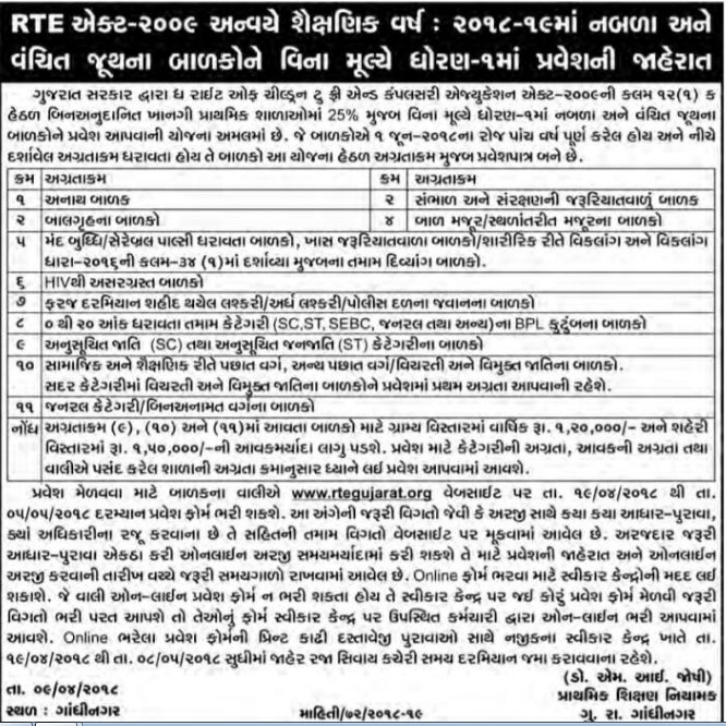 RTE Gujarat Admission 2018-19 Advertisement