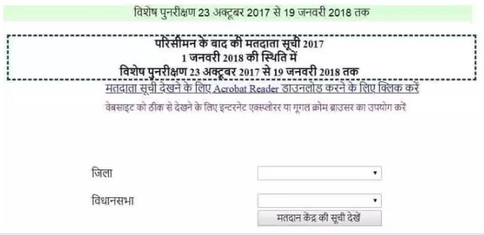 CG Voter List 2018 PDF Download
