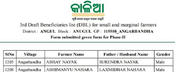 Odisha Kalia Yojana 3rd Phase Beneficiary List Download