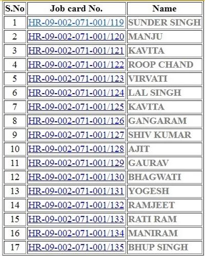 MGNREGA Job Card List
