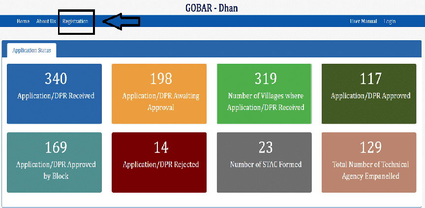 Gobar Dhan Yojana Menu Registration Page