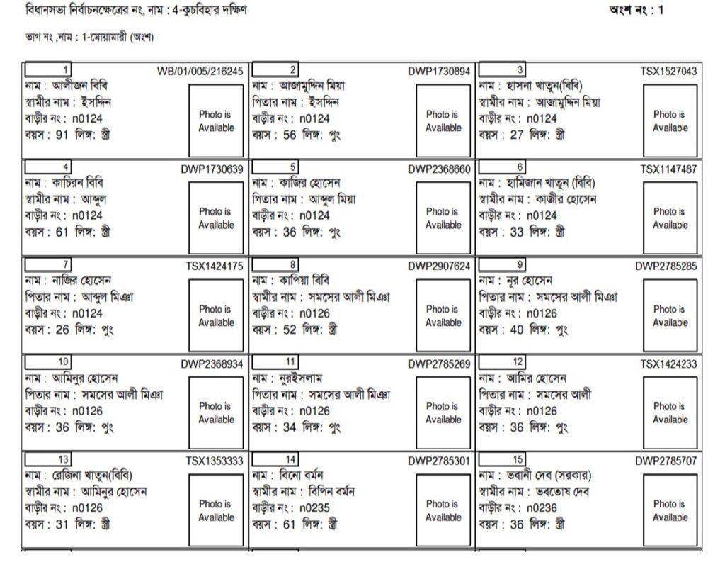 West Bengal Voter List PDF