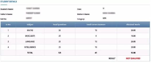 Sainik School Result Score