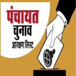 UP Panchayat Reservation List