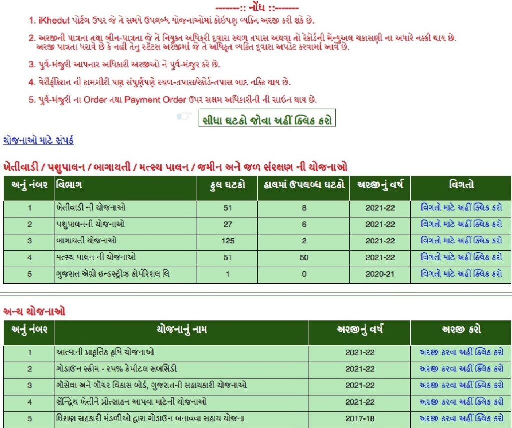 ikhedut.gujarat.gov.in Portal Schemes