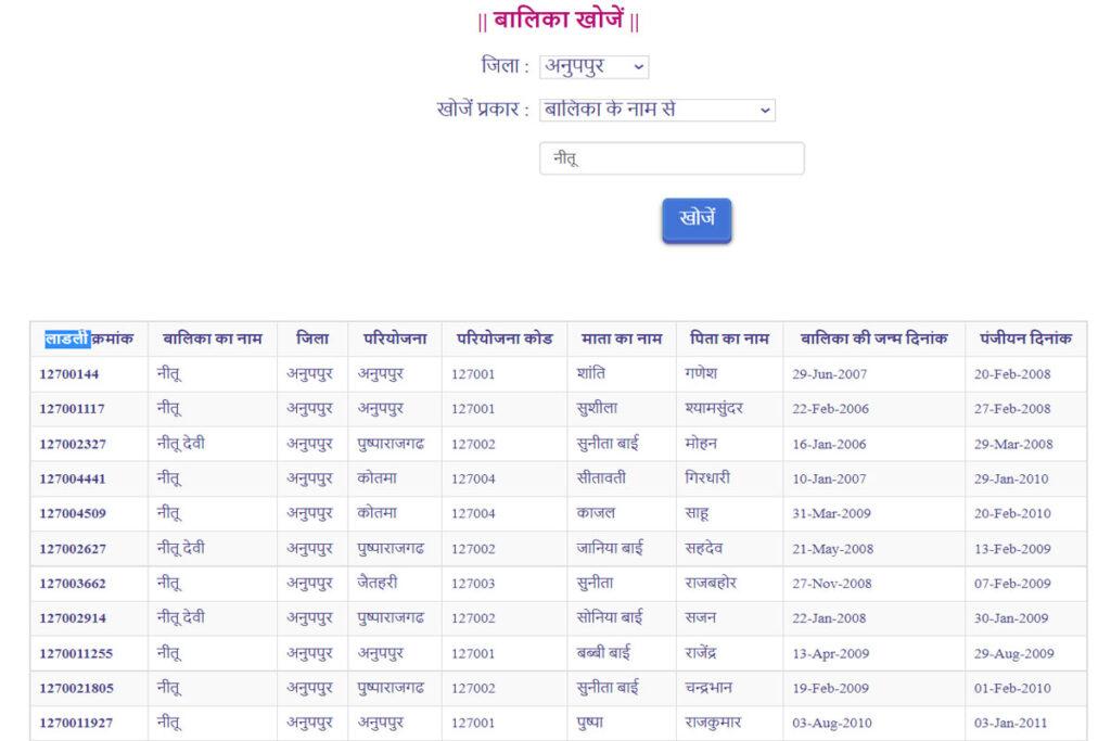 Ladli Laxmi Yojana MP Name List